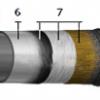 Силові кабелі з просоченою паперовою ізоляцією СБл