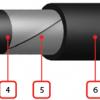 Силові броньовані кабелі, що не поширюють горіння, з низьким димо-газовиділенням ВБбШвнг-LS - 0,66 кВ і 1 кВ, АВБбШвнг-LS - 0,66 кВ і 1 кВ